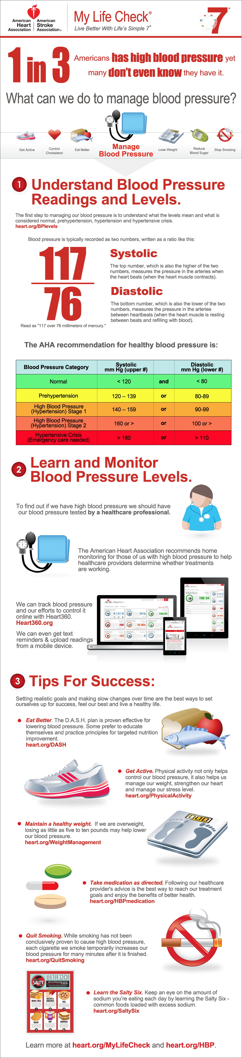 Do you know what your blood pressure reading should be ginormous nvjuhfo Gallery